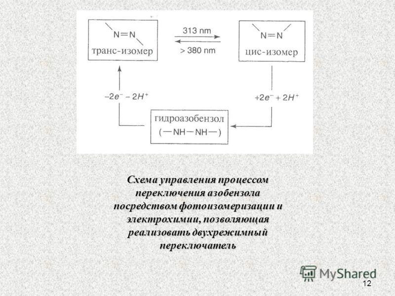 12 Схема управления процессом переключения азобензола посредством фотоизомеризации и электрохимии, позволяющая реализовать двухрежимный переключатель