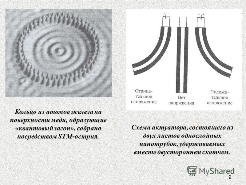 9 Кольцо из атомов железа на поверхности меди, образующие «квантовый загон», собрано посредством STM-острия. Схема актуатора, состоящего из двух листов однослойных нанотрубок, удерживаемых вместе двустороннем скотчем.
