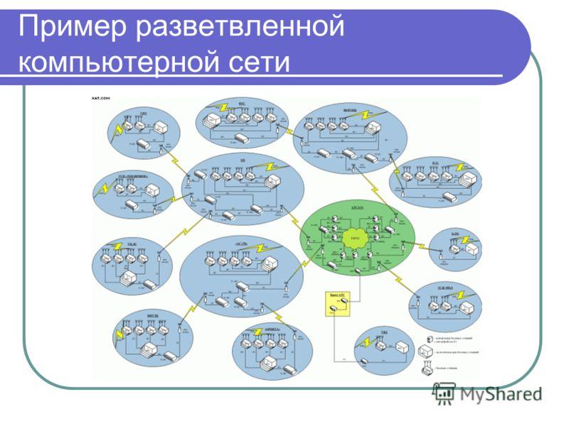 Пример разветвленной компьютерной сети