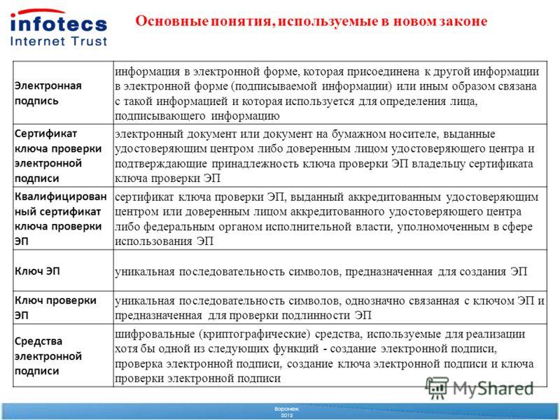 Основные понятия, используемые в новом законе Воронеж 2012 Электронная подпись информация в электронной форме, которая присоединена к другой информации в электронной форме (подписываемой информации) или иным образом связана с такой информацией и кото