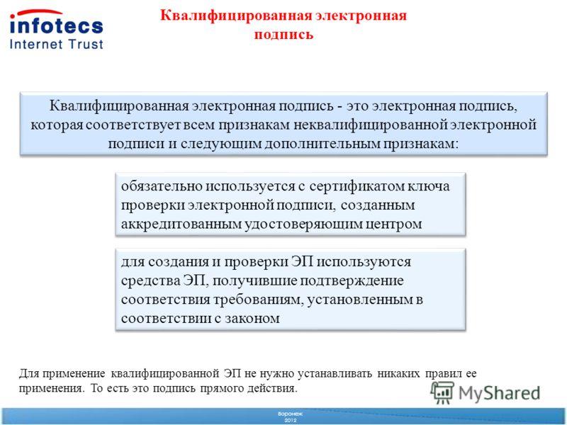Воронеж 2012 Квалифицированная электронная подпись - это электронная подпись, которая соответствует всем признакам неквалифицированной электронной подписи и следующим дополнительным признакам: обязательно используется с сертификатом ключа проверки эл