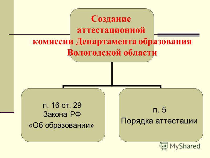 Создание аттестационной комиссии Департамента образования Вологодской области п. 16 ст. 29 Закона РФ «Об образовании» п. 5 Порядка аттестации