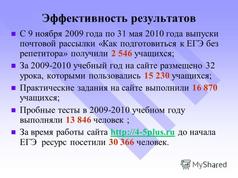11 Эффективность результатов С 9 ноября 2009 года по 31 мая 2010 года выпуски почтовой рассылки «Как подготовиться к ЕГЭ без репетитора» получили 2 546 учащихся; За 2009-2010 учебный год на сайте размещено 32 урока, которыми пользовались 15 230 учащи