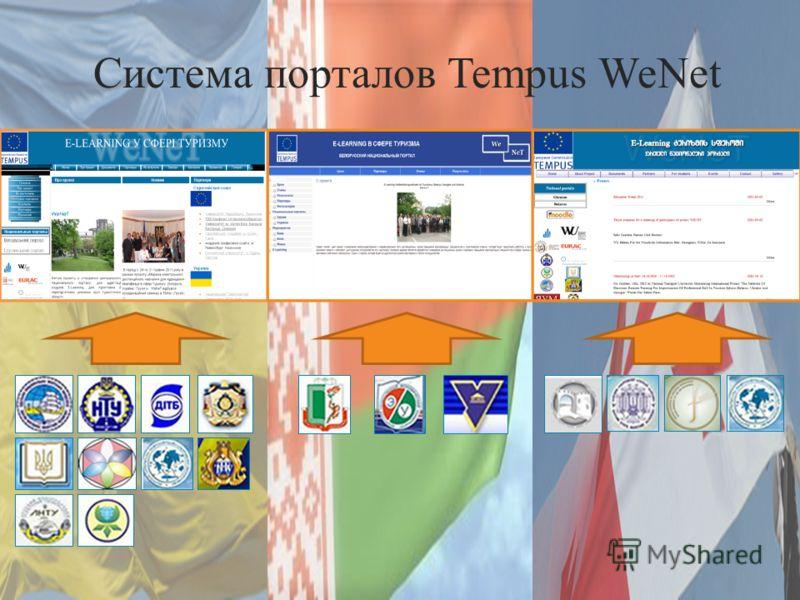Система порталов Tempus WeNet