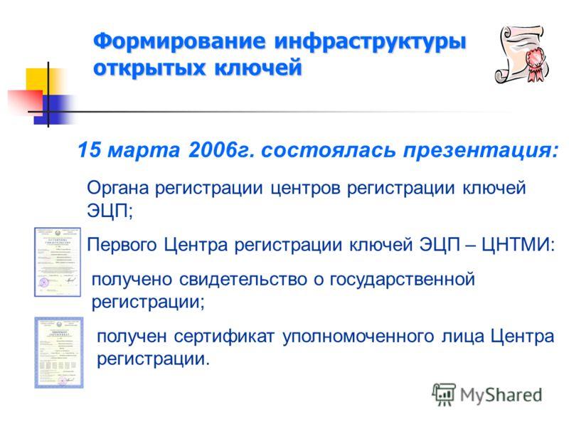 Формирование инфраструктуры открытых ключей 15 марта 2006г. состоялась презентация: Органа регистрации центров регистрации ключей ЭЦП; Первого Центра регистрации ключей ЭЦП – ЦНТМИ: получено свидетельство о государственной регистрации; получен сертиф