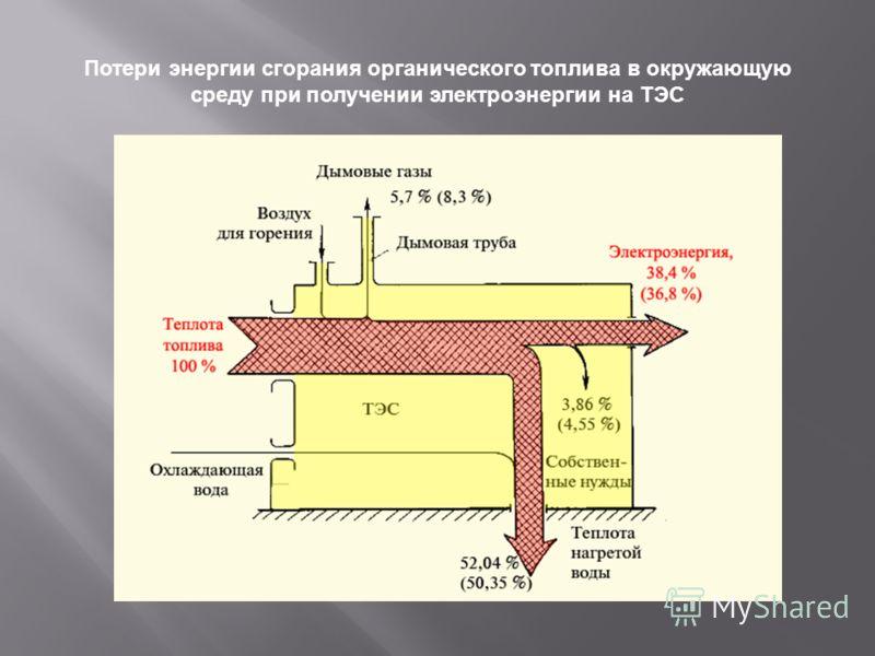 Потери энергии сгорания органического топлива в окружающую среду при получении электроэнергии на ТЭС