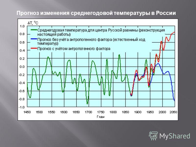 Прогноз изменения среднегодовой температуры в России