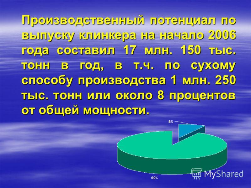 Производственный потенциал по выпуску клинкера на начало 2006 года составил 17 млн. 150 тыс. тонн в год, в т.ч. по сухому способу производства 1 млн. 250 тыс. тонн или около 8 процентов от общей мощности.