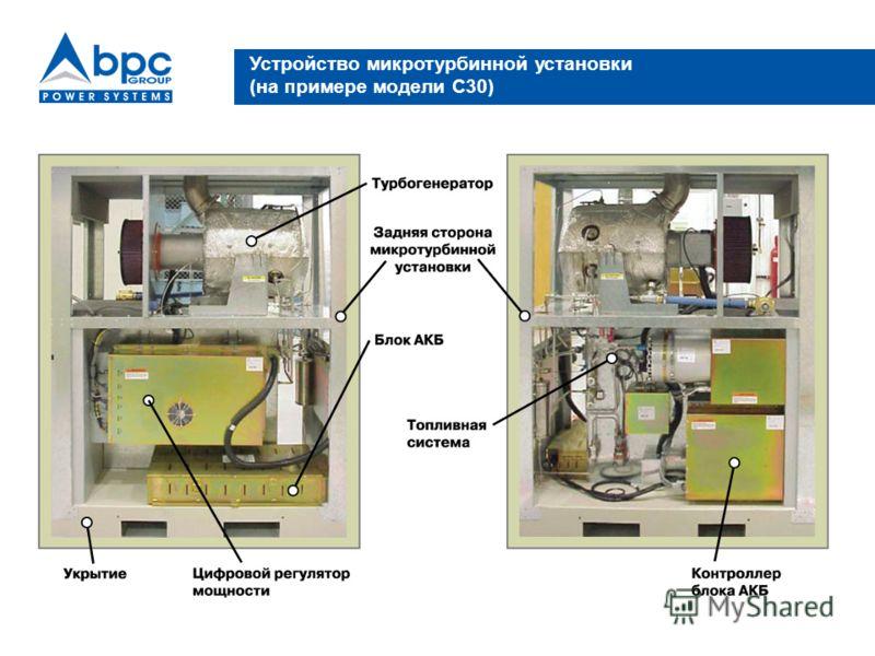 Устройство микротурбинной установки (на примере модели С30)