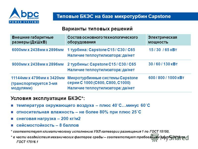 Типовые БКЭС на базе микротурбин Capstone 2 турбины: Capstone С15 / C30 / C65 Наличие теплоутилизатора: да/нет 9000мм х 2438мм х 2896мм 15 / 30 / 65 кВт1 турбина: Capstone С15 / C30 / C65 Наличие теплоутилизатора: да/нет 6000мм х 2438мм х 2896мм Элек