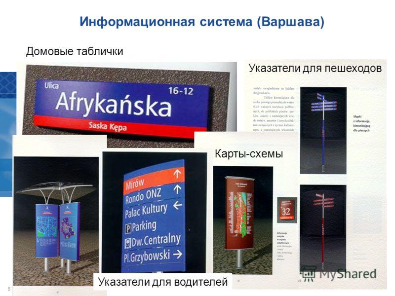 8 Информационная система (Варшава) Домовые таблички Указатели для пешеходов Указатели для водителей Карты-схемы
