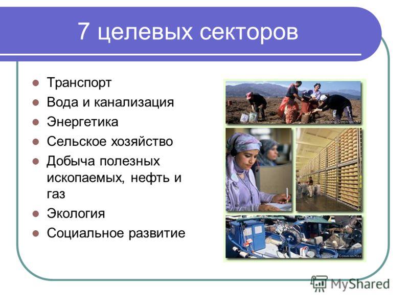 7 целевых секторов Транспорт Вода и канализация Энергетика Сельское хозяйство Добыча полезных ископаемых, нефть и газ Экология Социальное развитие