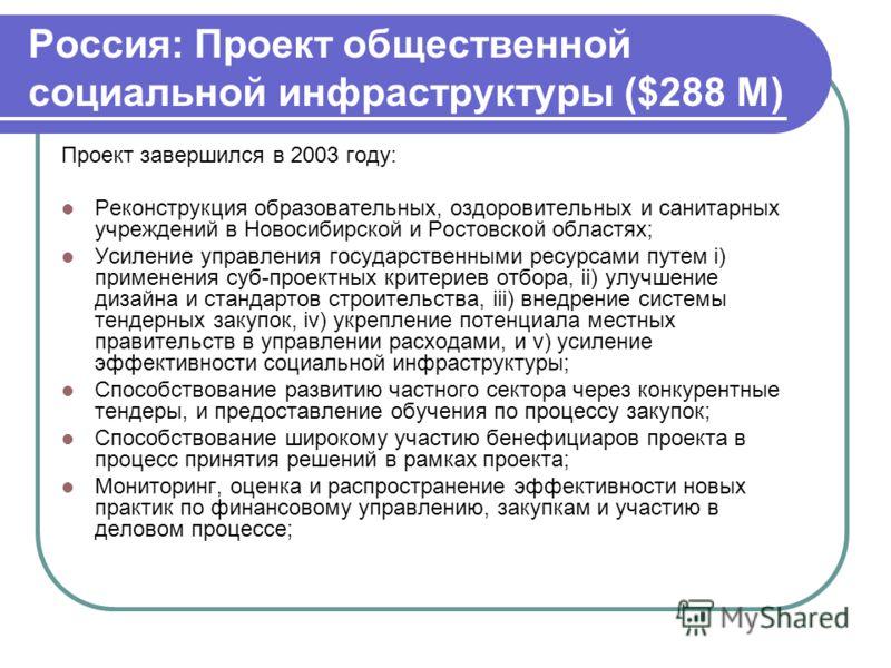 Россия: Проект общественной социальной инфраструктуры ($288 M) Проект завершился в 2003 году: Реконструкция образовательных, оздоровительных и санитарных учреждений в Новосибирской и Ростовской областях; Усиление управления государственными ресурсами