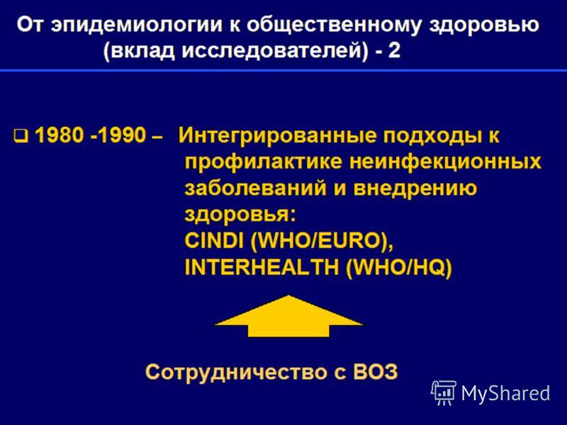 От эпидемиологии к общественному здоровью (вклад исследователей) - 2 1980 -1990 – Интегрированные подходы к профилактике неинфекционных заболеваний и внедрению здоровья: CINDI (WHO/EURO), INTERHEALTH (WHO/HQ) Сотрудничество с ВОЗ