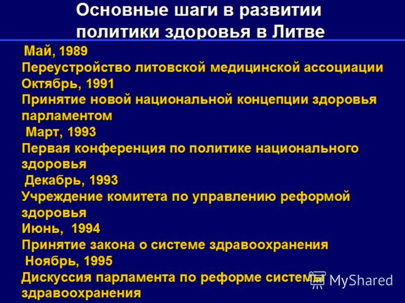 Основные шаги в развитии политики здоровья в Литве Май, 1989 Переустройство литовской медицинской ассоциации Май, 1989 Переустройство литовской медицинской ассоциации Октябрь, 1991 Принятие новой национальной концепции здоровья парламентом Март, 1993
