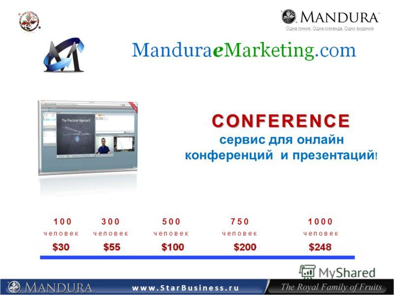 CONFERENCE сервис для онлайн конференций и презентаций ! 100 300 500 750 1000 человек человек человек человек человек Королевское семейство фруктов