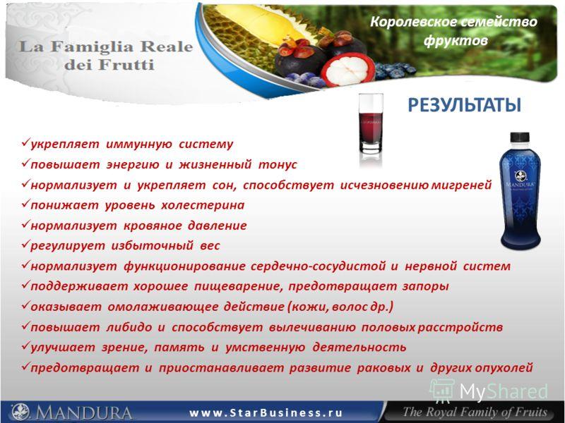 Королевское семейство фруктов укрепляет иммунную систему повышает энергию и жизненный тонус нормализует и укрепляет сон, способствует исчезновению мигреней понижает уровень холестерина нормализует кровяное давление регулирует избыточный вес нормализу