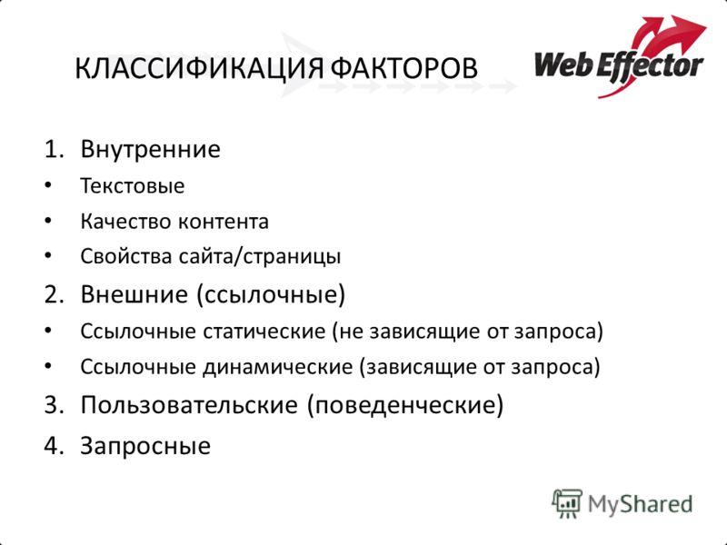 КЛАССИФИКАЦИЯ ФАКТОРОВ 1.Внутренние Текстовые Качество контента Свойства сайта/страницы 2.Внешние (ссылочные) Ссылочные статические (не зависящие от запроса) Ссылочные динамические (зависящие от запроса) 3.Пользовательские (поведенческие) 4.Запросные