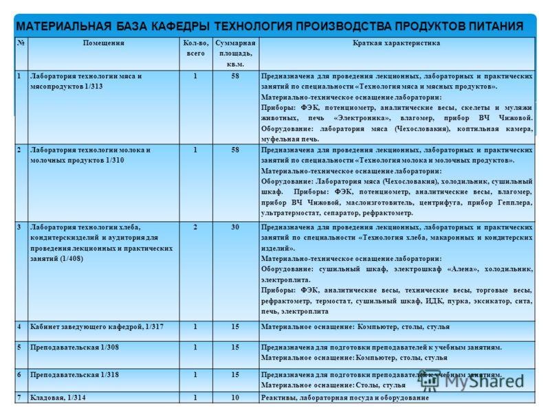 19 Региональные представители проекта Семинар – презентация офиса