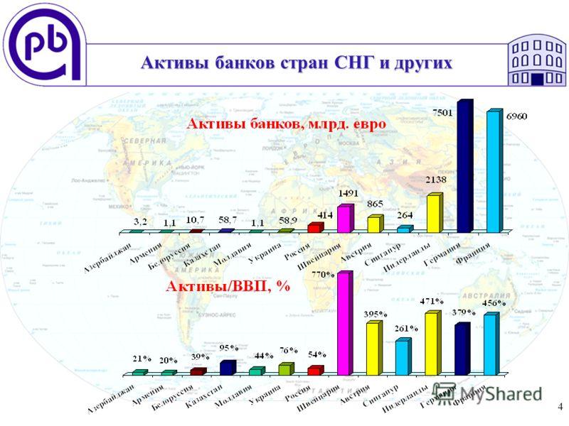 4 Активы банков стран СНГ и других