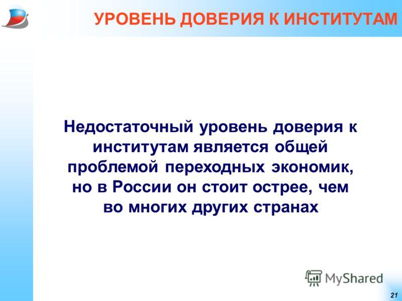 21 УРОВЕНЬ ДОВЕРИЯ К ИНСТИТУТАМ Недостаточный уровень доверия к институтам является общей проблемой переходных экономик, но в России он стоит острее, чем во многих других странах