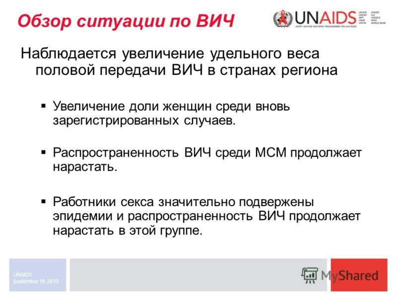 September 18, 2012 UNAIDS Наблюдается увеличение удельного веса половой передачи ВИЧ в странах региона Увеличение доли женщин среди вновь зарегистрированных случаев. Распространенность ВИЧ среди МСМ продолжает нарастать. Работники секса значительно п