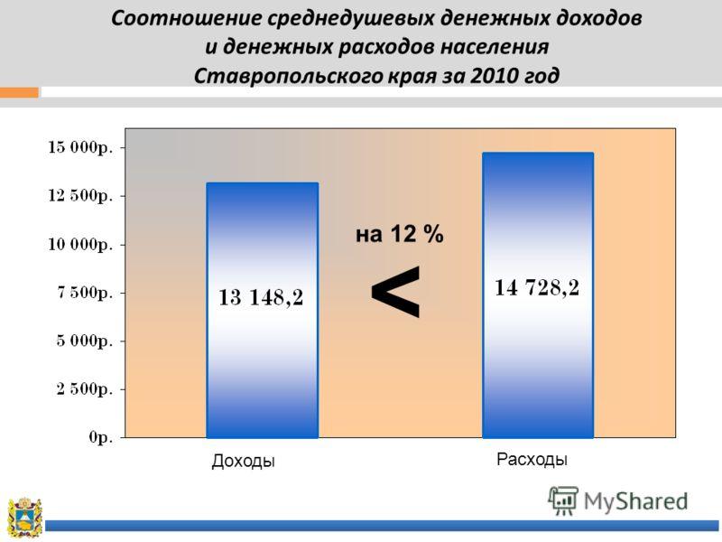Соотношение среднедушевых денежных доходов и денежных расходов населения Ставропольского края за 2010 год Доходы Расходы на 12 %
