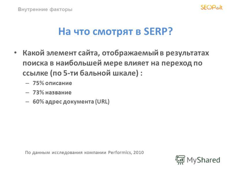 На что смотрят в SERP? Какой элемент сайта, отображаемый в результатах поиска в наибольшей мере влияет на переход по ссылке (по 5-ти бальной шкале) : – 75% описание – 73% название – 60% адрес документа (URL) Внутренние факторы По данным исследования