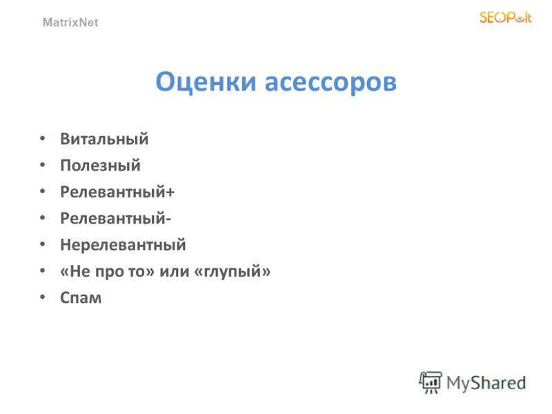 MatrixNet Оценки асессоров Витальный Полезный Релевантный+ Релевантный- Нерелевантный «Не про то» или «глупый» Спам
