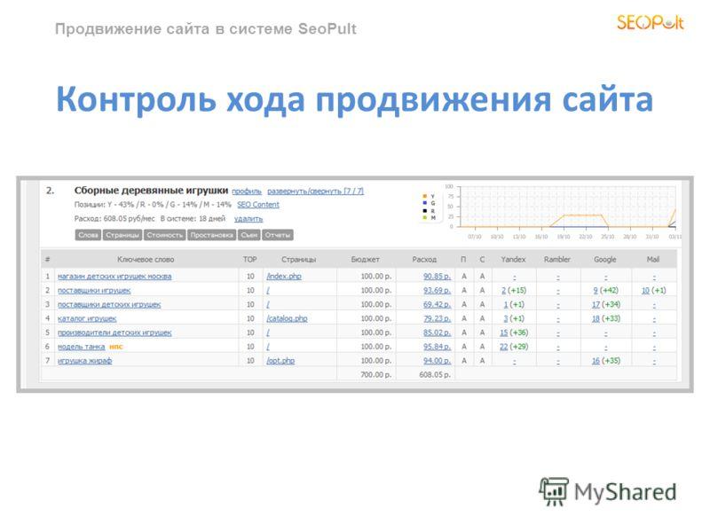 Продвижение сайта в системе SeoPult Контроль хода продвижения сайта