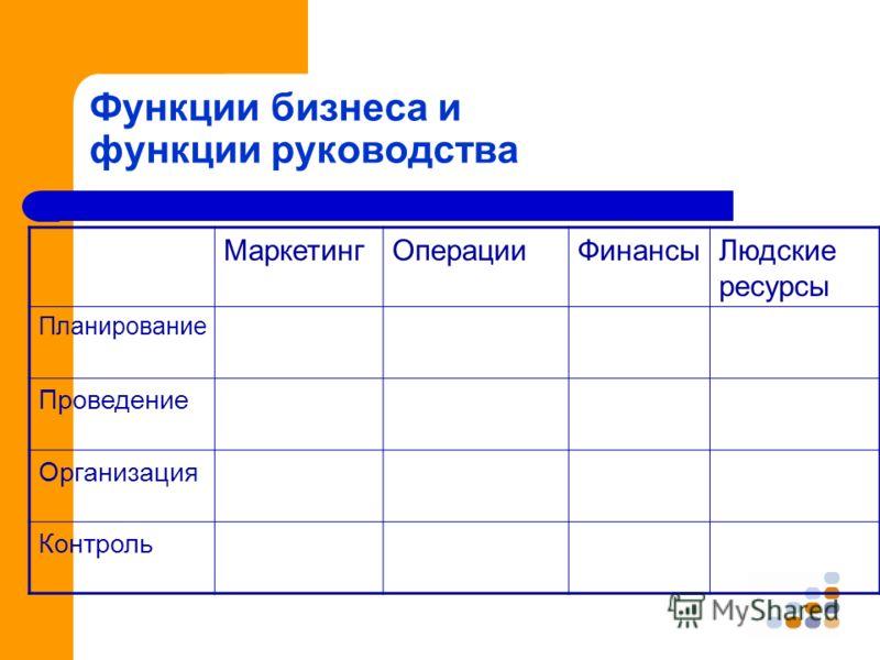 Функции бизнеса и функции руководства МаркетингОперацииФинансыЛюдские ресурсы Планирование Проведение Организация Контроль