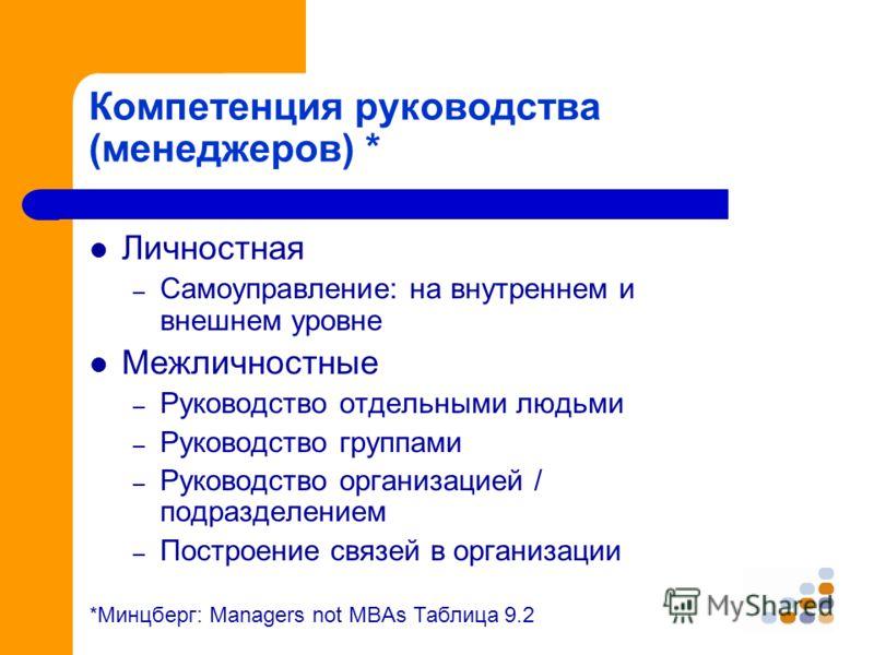 Компетенция руководства (менеджеров) * Личностная – Самоуправление: на внутреннем и внешнем уровне Межличностные – Руководство отдельными людьми – Руководство группами – Руководство организацией / подразделением – Построение связей в организации *Мин