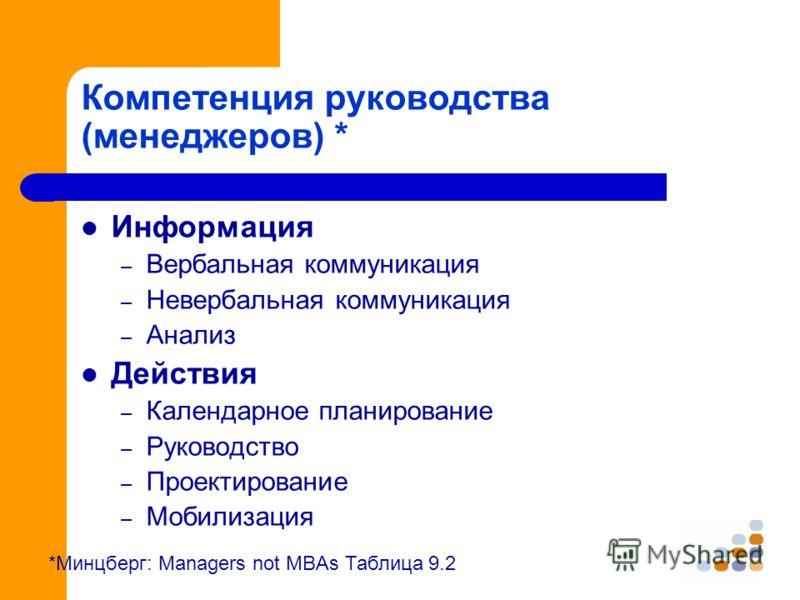 Компетенция руководства (менеджеров) * Информация – Вербальная коммуникация – Невербальная коммуникация – Анализ Действия – Календарное планирование – Руководство – Проектирование – Мобилизация *Минцберг: Managers not MBAs Таблица 9.2