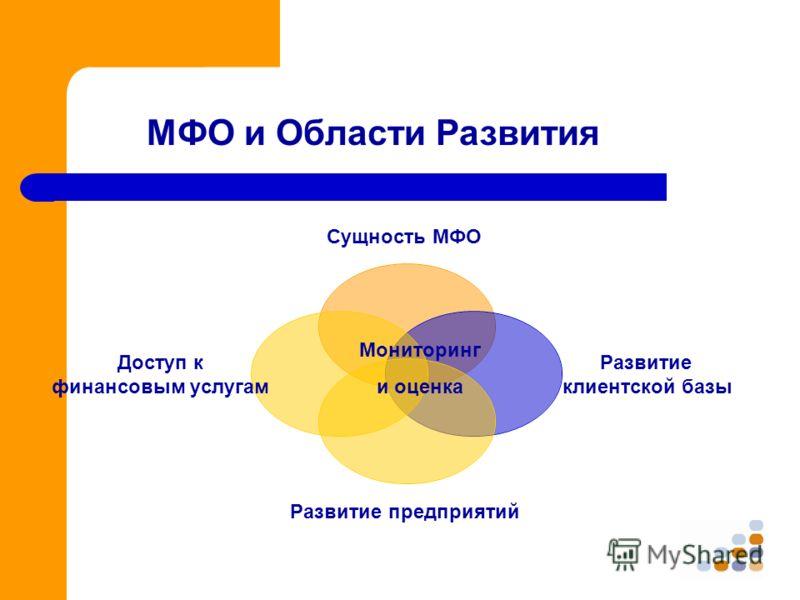 Сущность МФО Развитие клиентской базы Развитие предприятий Доступ к финансовым услугам МФО и Области Развития Мониторинг и оценка