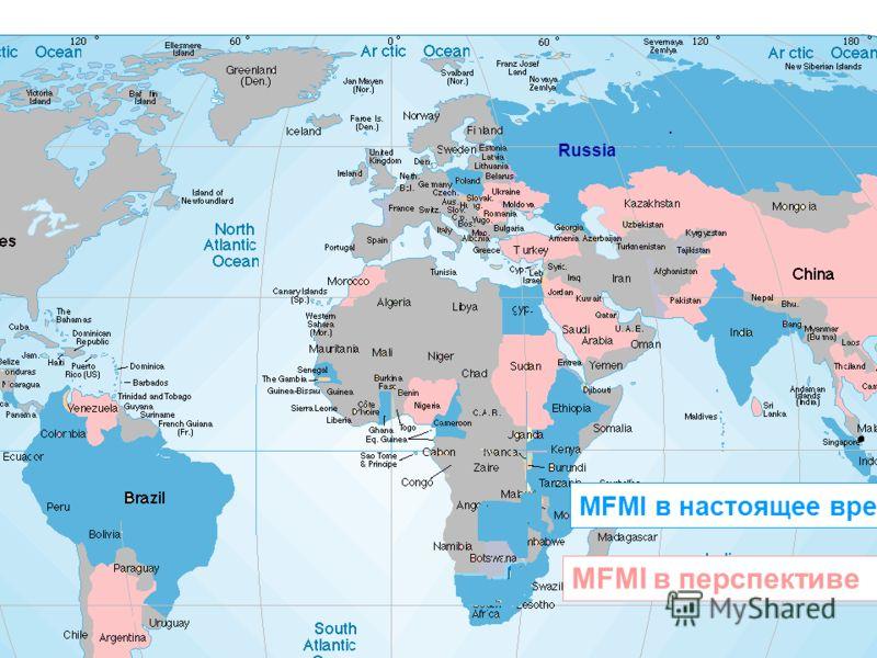 MFMI в настоящее время MFMI в перспективе Russia