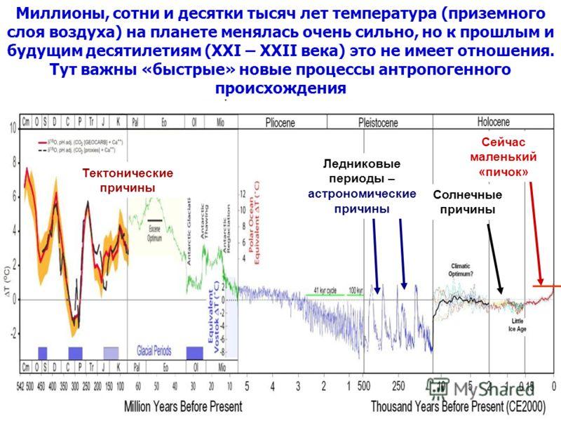 Миллионы, сотни и десятки тысяч лет температура (приземного слоя воздуха) на планете менялась очень сильно, но к прошлым и будущим десятилетиям (XXI – XXII века) это не имеет отношения. Тут важны «быстрые» новые процессы антропогенного происхождения