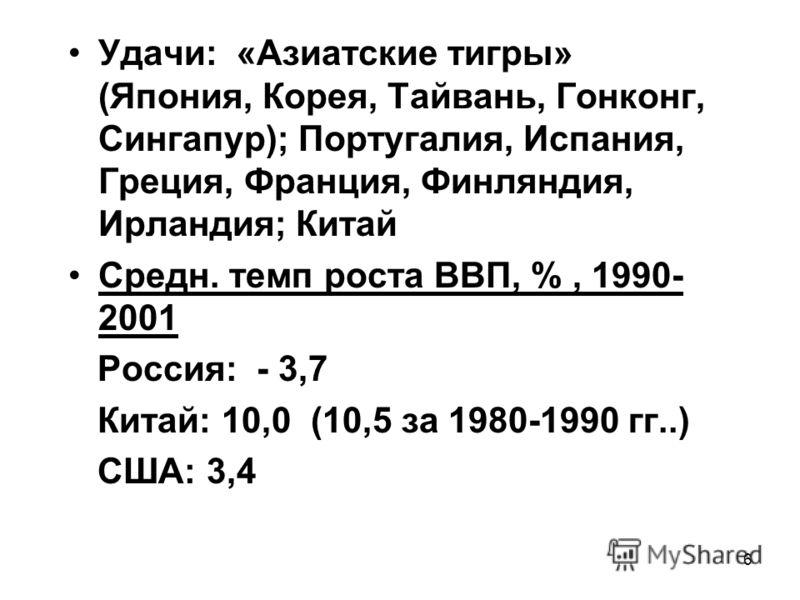 6 Удачи: «Азиатские тигры» (Япония, Корея, Тайвань, Гонконг, Сингапур); Португалия, Испания, Греция, Франция, Финляндия, Ирландия; Китай Средн. темп роста ВВП, %, 1990- 2001 Россия: - 3,7 Китай: 10,0 (10,5 за 1980-1990 гг..) США: 3,4