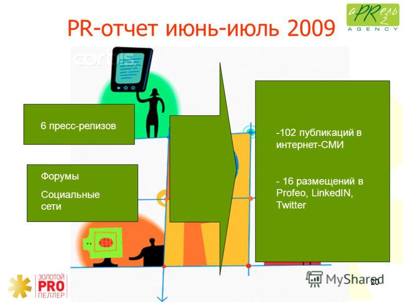 20 PR-отчет июнь-июль 2009 6 пресс-релизов Форумы Социальные сети -102 публикаций в интернет-СМИ - 16 размещений в Profeo, LinkedIN, Twitter