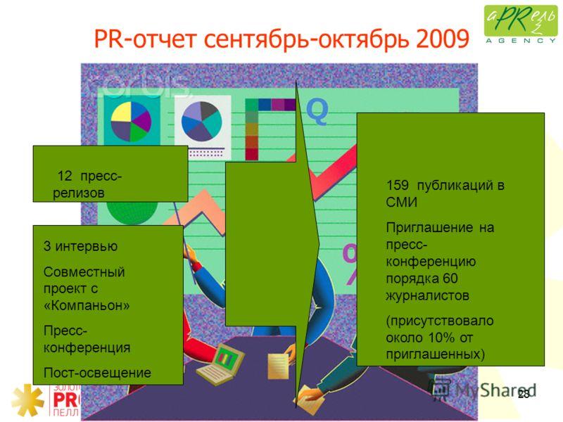 28 PR-отчет сентябрь-октябрь 2009 12 пресс- релизов 3 интервью Совместный проект с «Компаньон» Пресс- конференция Пост-освещение 159 публикаций в СМИ Приглашение на пресс- конференцию порядка 60 журналистов (присутствовало около 10% от приглашенных)