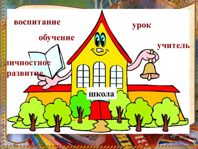 школа обучение урок учитель личностное развитие воспитание