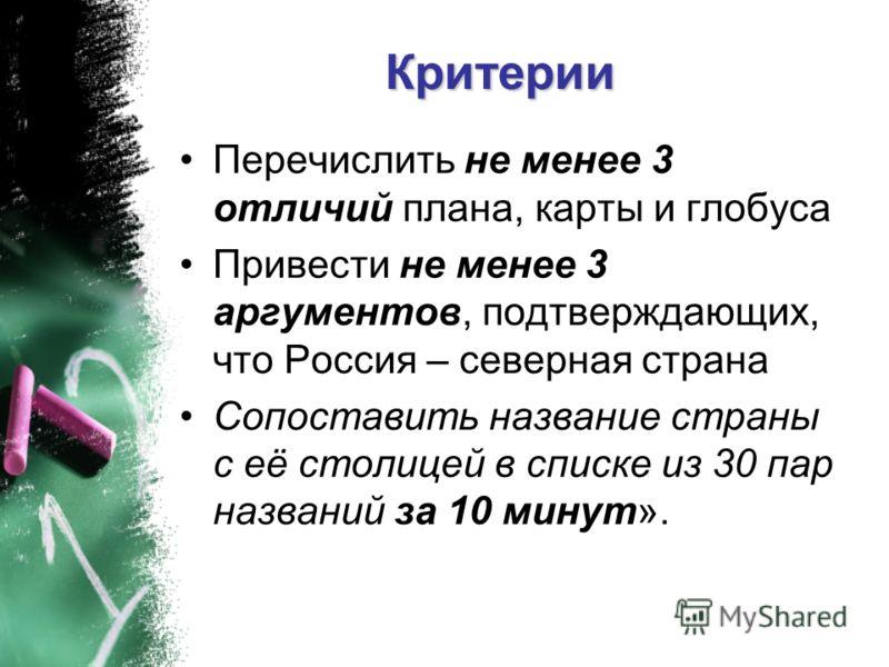 Критерии Критерии Перечислить не менее 3 отличий плана, карты и глобуса Привести не менее 3 аргументов, подтверждающих, что Россия – северная страна Сопоставить название страны с её столицей в списке из 30 пар названий за 10 минут».