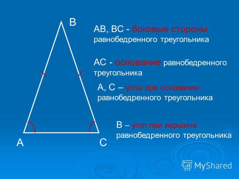 А В С АВ, ВС - боковые стороны равнобедренного треугольника А, С – углы при основании равнобедренного треугольника АС - основание равнобедренного треугольника В – угол при вершине равнобедренного треугольника