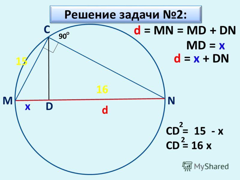 Решение задачи 2: 90 o M C N D 15 16 d d = MN = MD + DN MD = x x d = x + DN CD = 15 - x CD = 16 x 2 2