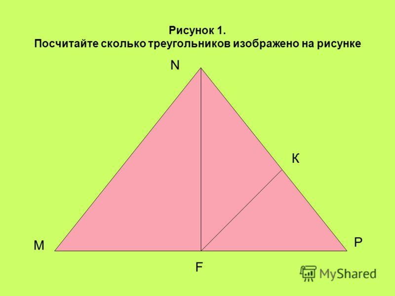 Рисунок 1. Посчитайте сколько треугольников изображено на рисунке М F N К Р