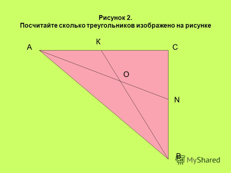 Рисунок 2. Посчитайте сколько треугольников изображено на рисунке А N В К С О