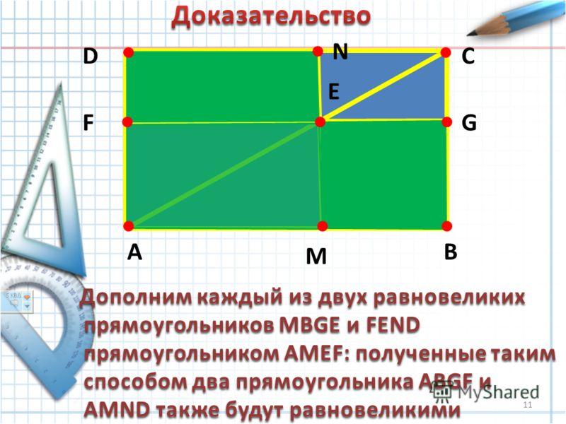 AB CD E FG M N Дополним каждый из двух равновеликих прямоугольников MBGE и FEND прямоугольником AMEF: полученные таким способом два прямоугольника ABGF и AMND также будут равновеликими Дополним каждый из двух равновеликих прямоугольников MBGE и FEND