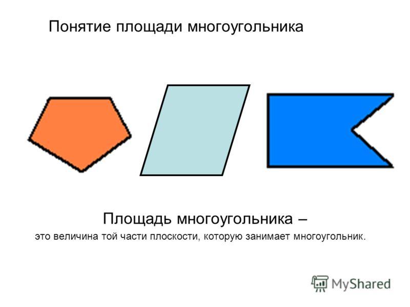 Понятие площади многоугольника Площадь многоугольника – это величина той части плоскости, которую занимает многоугольник.
