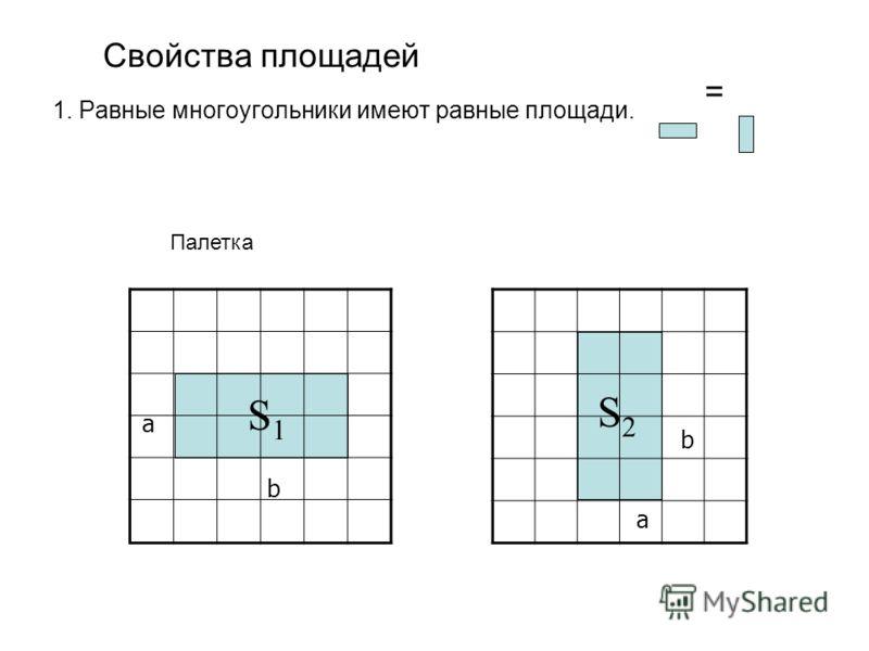 a b 1. Равные многоугольники имеют равные площади. a b Свойства площадей Палетка S1S1 S2S2 =