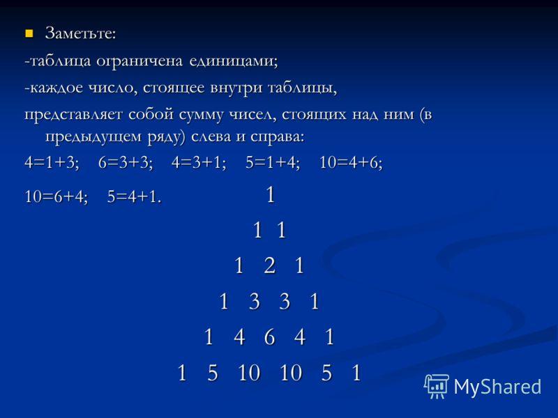 Заметьте: Заметьте: -таблица ограничена единицами; -каждое число, стоящее внутри таблицы, представляет собой сумму чисел, стоящих над ним (в предыдущем ряду) слева и справа: 4=1+3; 6=3+3; 4=3+1; 5=1+4; 10=4+6; 10=6+4; 5=4+1. 1 1 1 1 2 1 1 3 3 1 1 4 6