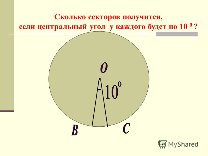 Сколько секторов получится, если центральный угол у каждого будет по 10 0 ?